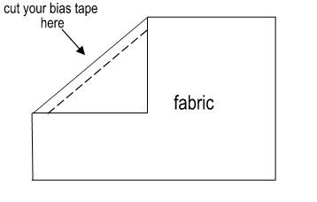 Single Fold Bias