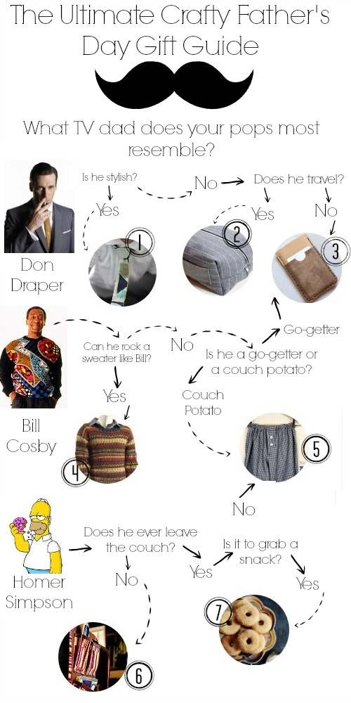 Father's Day Sewing Patterns